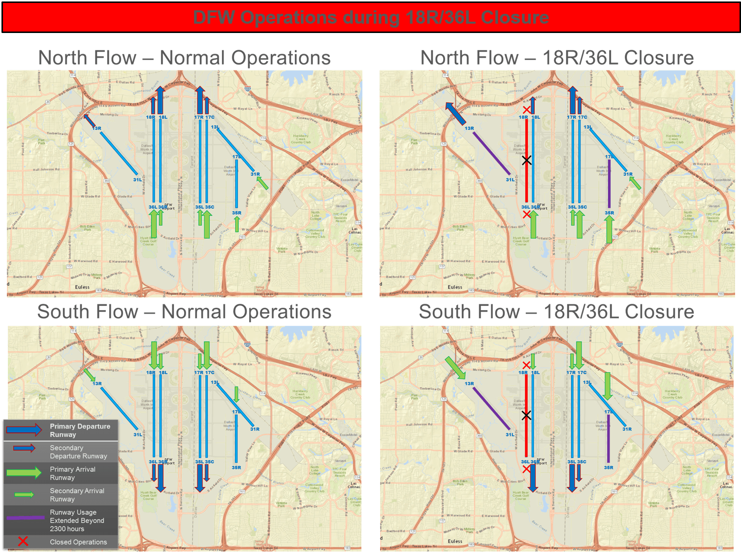Dallas Fort Worth Operations During 18R-36L Closure